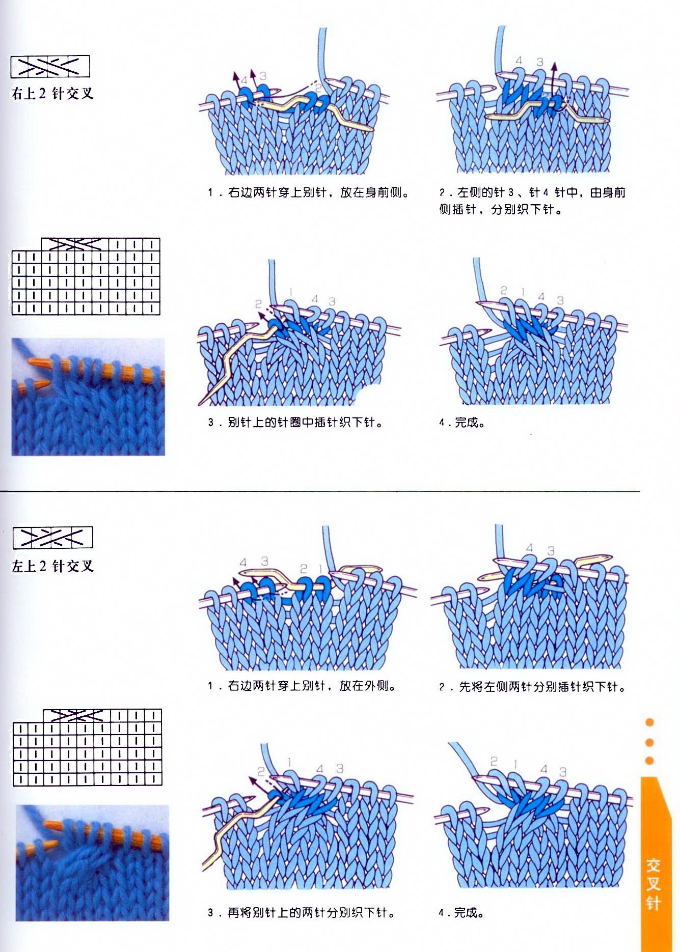 Как разобрать в схеме для вязания спицами